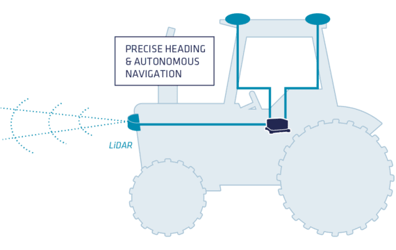Inertial Navigation Systems for Autonomous Industrial Vehicles