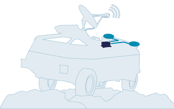 Inertial Motion Sensors for Antenna Pointing and SATCOM-on-the-move